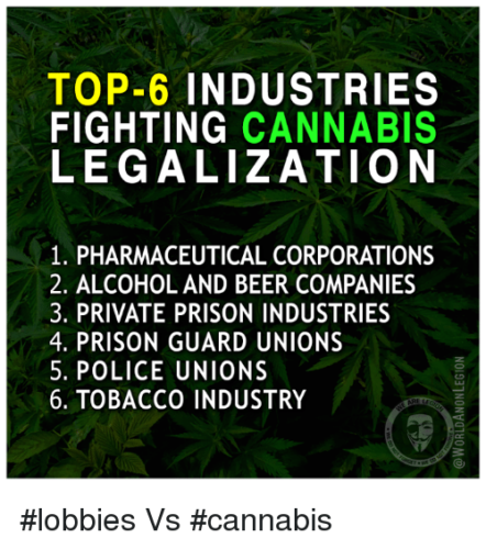 top-6-industries-fighting-cannabis-legalization-1-pharmaceutical-corporations-2-alcohol-23278957